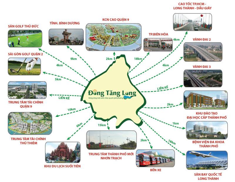 lien-ket-vung-cua-dong-tang-long