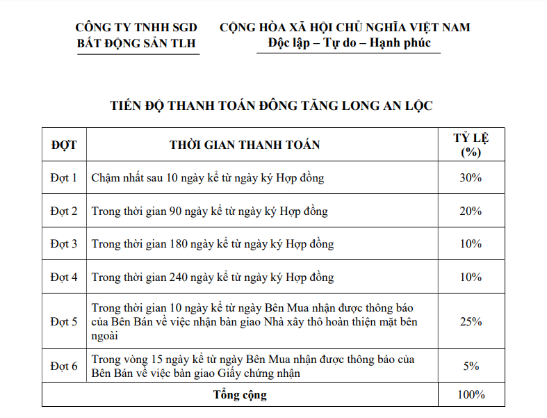 phuong-thuc-thanh-toan-dong-tang-long