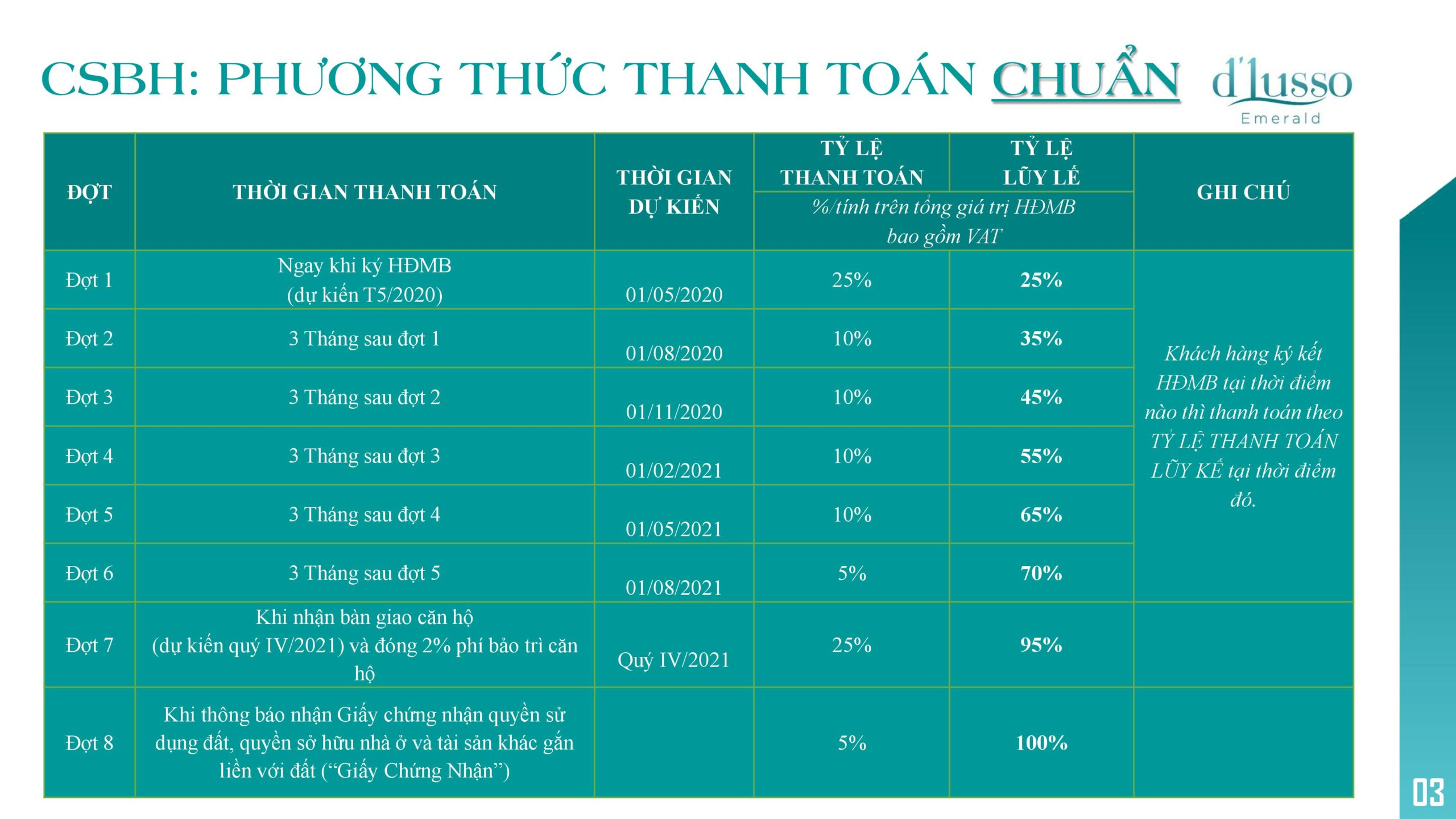 phuong-thuc-thanh-toan-chuan-dlusso